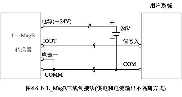 转换器的电流输出线性度在0.1%以内.