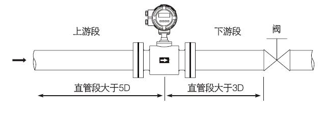 黑液流量计_安徽佳美自动化仪表有限公司