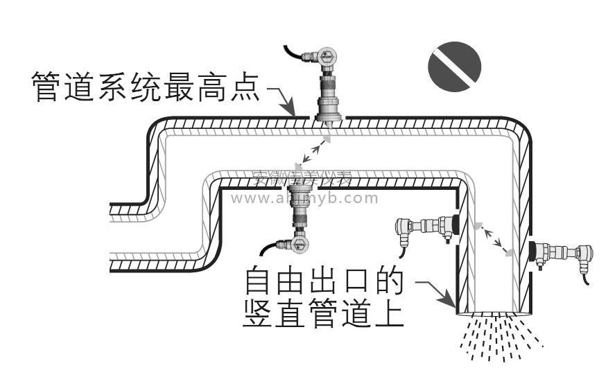 安徽佳美超声波流量计怎么安装几点说明